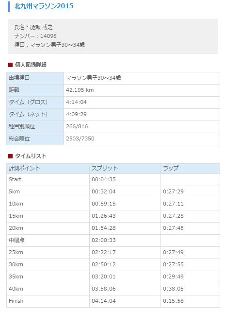 スクリーンショット 2015-10-31 09.16.35